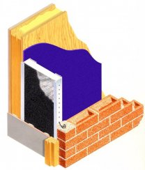 Rotational Movement Through Cavity Wall Openings