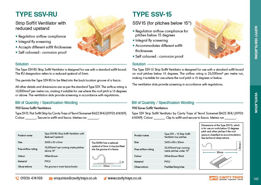 Type SSV-RU Strip Soffit Ventilator with reduced upstand Datasheet