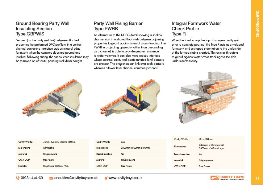 Type PWRB Party Wall Rising Barrier Datasheet