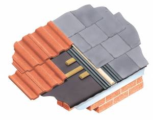 Type RBS Roof Bonding Strip